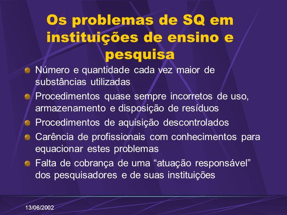 13/06/2002 Os problemas de SQ em instituições de ensino e pesquisa Número e quantidade cada vez maior de substâncias utilizadas Procedimentos quase se