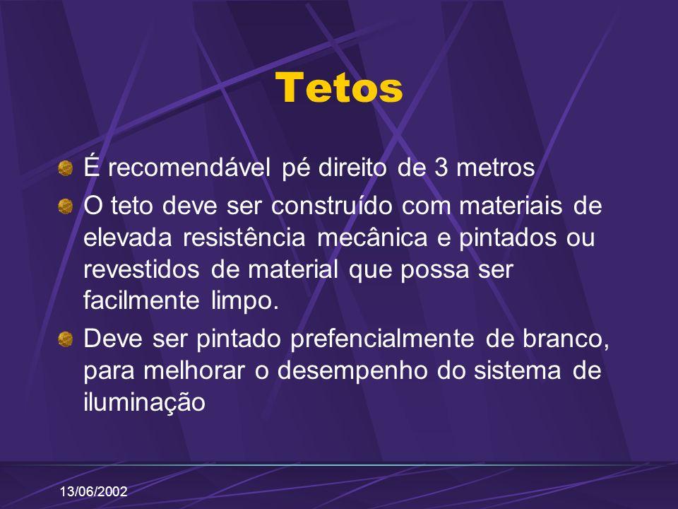 13/06/2002 Tetos É recomendável pé direito de 3 metros O teto deve ser construído com materiais de elevada resistência mecânica e pintados ou revestid