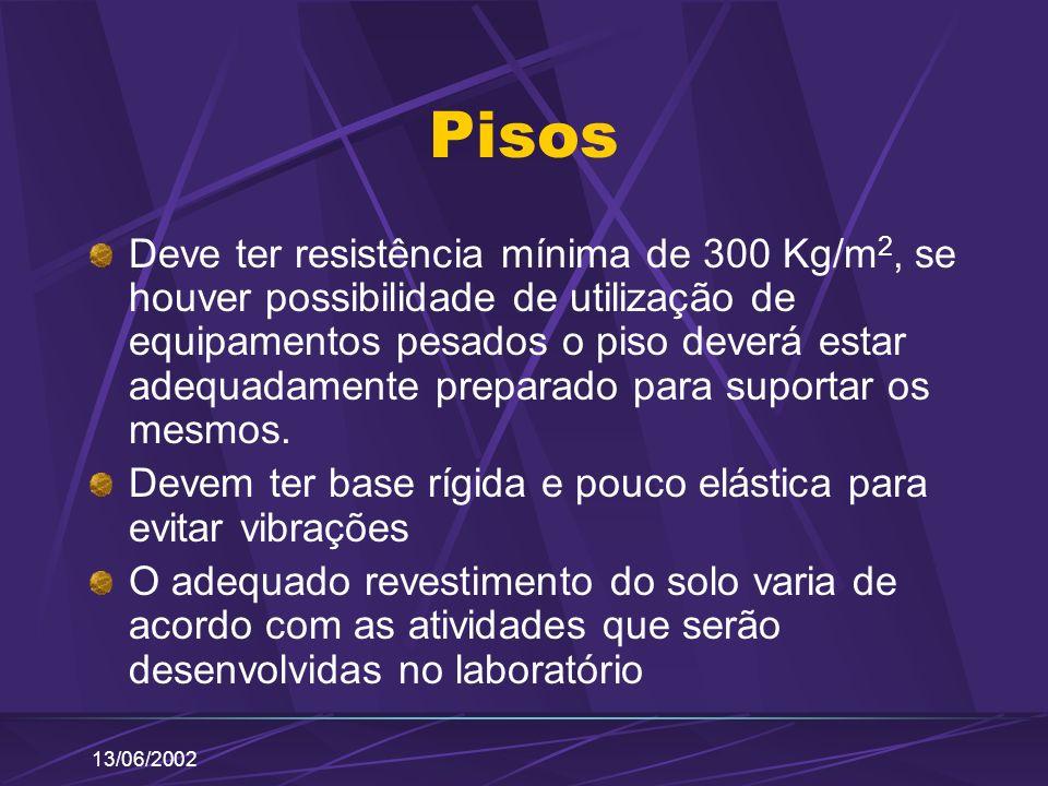 13/06/2002 Pisos Deve ter resistência mínima de 300 Kg/m 2, se houver possibilidade de utilização de equipamentos pesados o piso deverá estar adequada