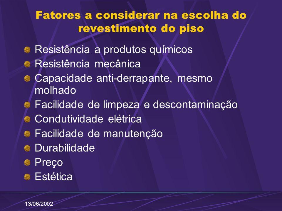 13/06/2002 Fatores a considerar na escolha do revestimento do piso Resistência a produtos químicos Resistência mecânica Capacidade anti-derrapante, me