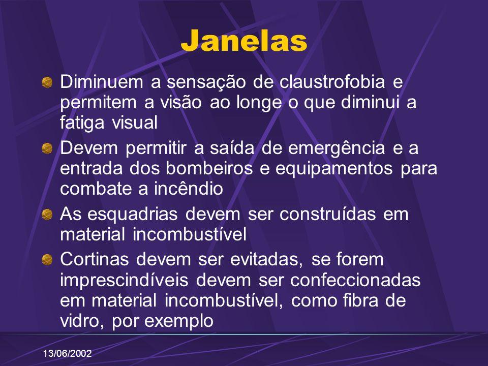 13/06/2002 Janelas Diminuem a sensação de claustrofobia e permitem a visão ao longe o que diminui a fatiga visual Devem permitir a saída de emergência