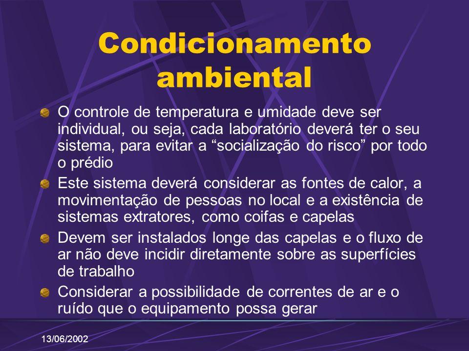 13/06/2002 Condicionamento ambiental O controle de temperatura e umidade deve ser individual, ou seja, cada laboratório deverá ter o seu sistema, para