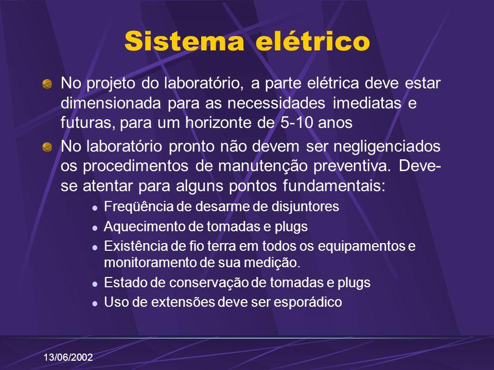 13/06/2002 Sistema elétrico No projeto do laboratório, a parte elétrica deve estar dimensionada para as necessidades imediatas e futuras, para um hori