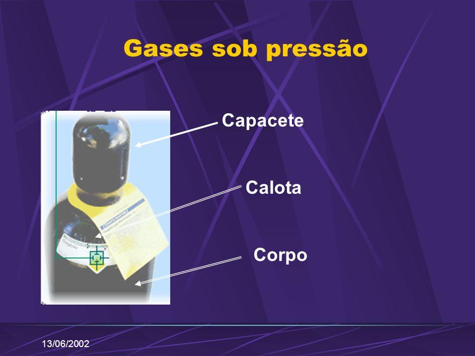 13/06/2002 Gases sob pressão Capacete Calota Corpo