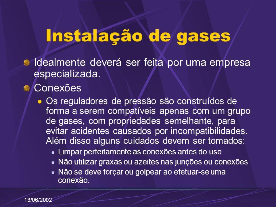 13/06/2002 Instalação de gases Idealmente deverá ser feita por uma empresa especializada. Conexões Os reguladores de pressão são construídos de forma