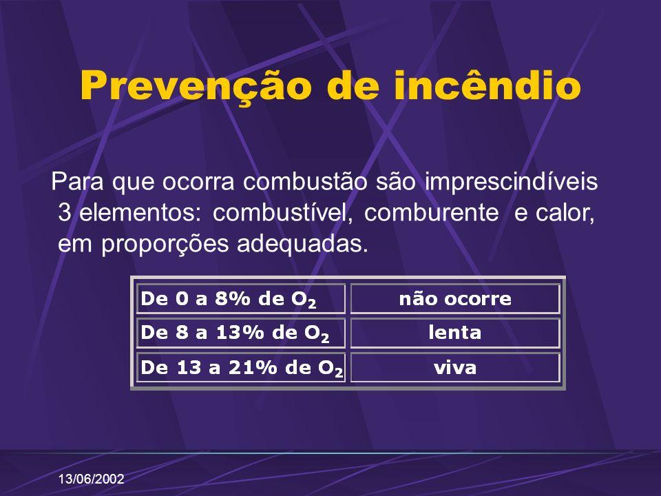 13/06/2002 Prevenção de incêndio Para que ocorra combustão são imprescindíveis 3 elementos: combustível, comburente e calor, em proporções adequadas.