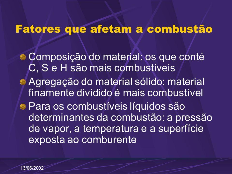 13/06/2002 Fatores que afetam a combustão Composição do material: os que conté C, S e H são mais combustíveis Agregação do material sólido: material f