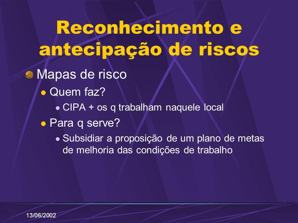13/06/2002 Reconhecimento e antecipação de riscos Mapas de risco Quem faz? CIPA + os q trabalham naquele local Para q serve? Subsidiar a proposição de