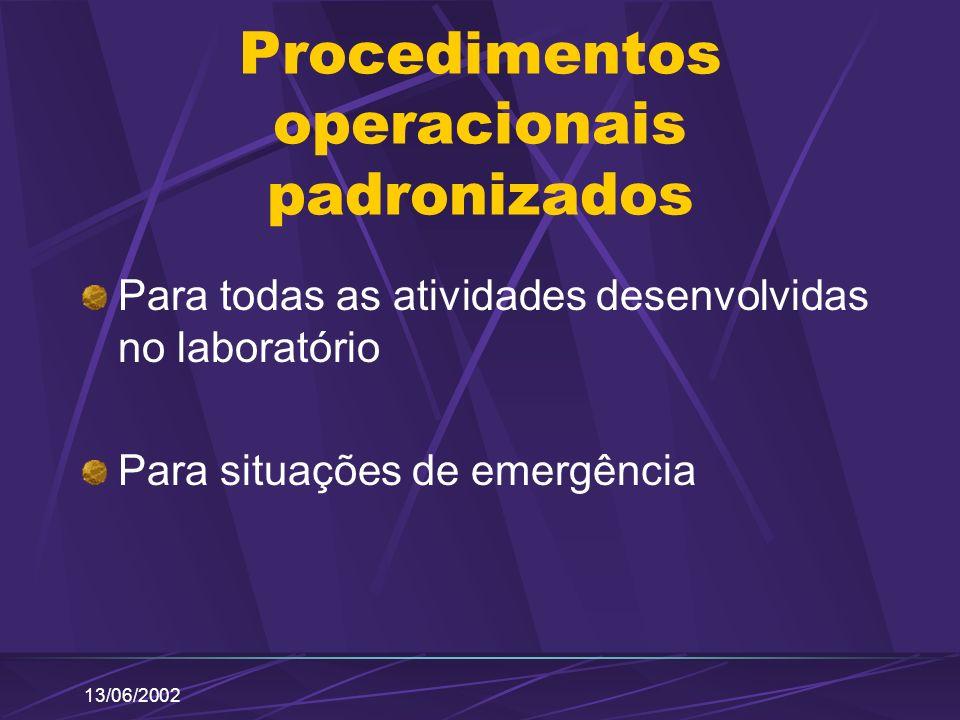 13/06/2002 Procedimentos operacionais padronizados Para todas as atividades desenvolvidas no laboratório Para situações de emergência