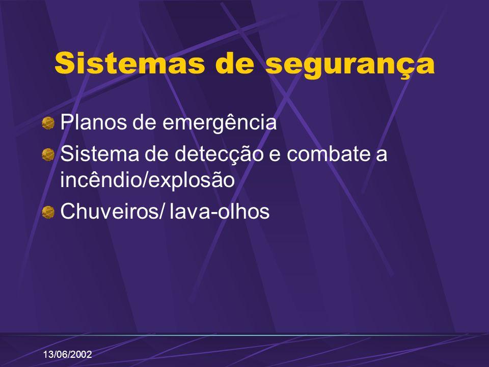 13/06/2002 Sistemas de segurança Planos de emergência Sistema de detecção e combate a incêndio/explosão Chuveiros/ lava-olhos