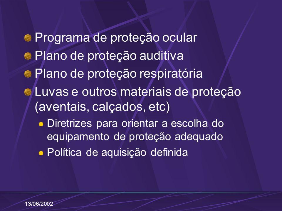 13/06/2002 Programa de proteção ocular Plano de proteção auditiva Plano de proteção respiratória Luvas e outros materiais de proteção (aventais, calça
