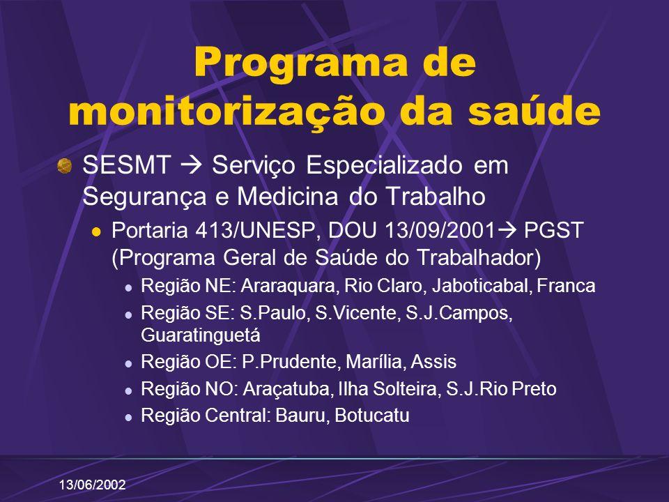 13/06/2002 Programa de monitorização da saúde SESMT Serviço Especializado em Segurança e Medicina do Trabalho Portaria 413/UNESP, DOU 13/09/2001 PGST