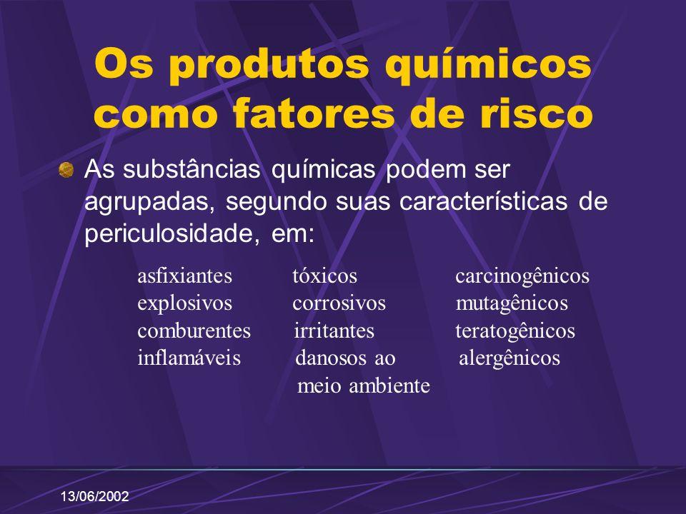 13/06/2002 Os produtos químicos como fatores de risco As substâncias químicas podem ser agrupadas, segundo suas características de periculosidade, em: