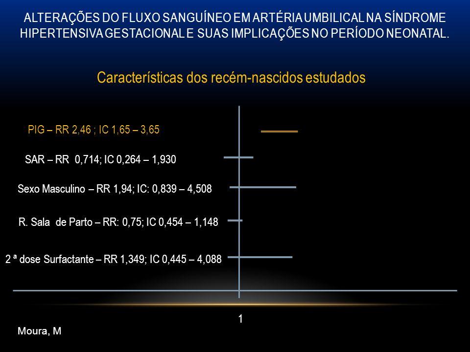 Moura, M 1 ALTERAÇÕES DO FLUXO SANGUÍNEO EM ARTÉRIA UMBILICAL NA SÍNDROME HIPERTENSIVA GESTACIONAL E SUAS IMPLICAÇÕES NO PERÍODO NEONATAL.