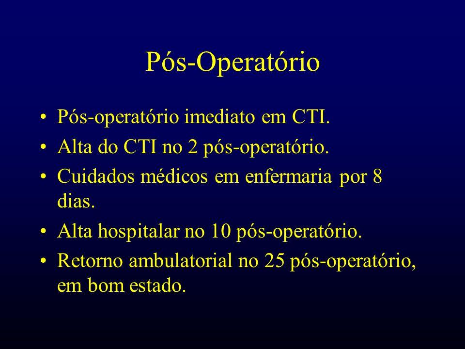 Pós-Operatório Pós-operatório imediato em CTI. Alta do CTI no 2 pós-operatório. Cuidados médicos em enfermaria por 8 dias. Alta hospitalar no 10 pós-o