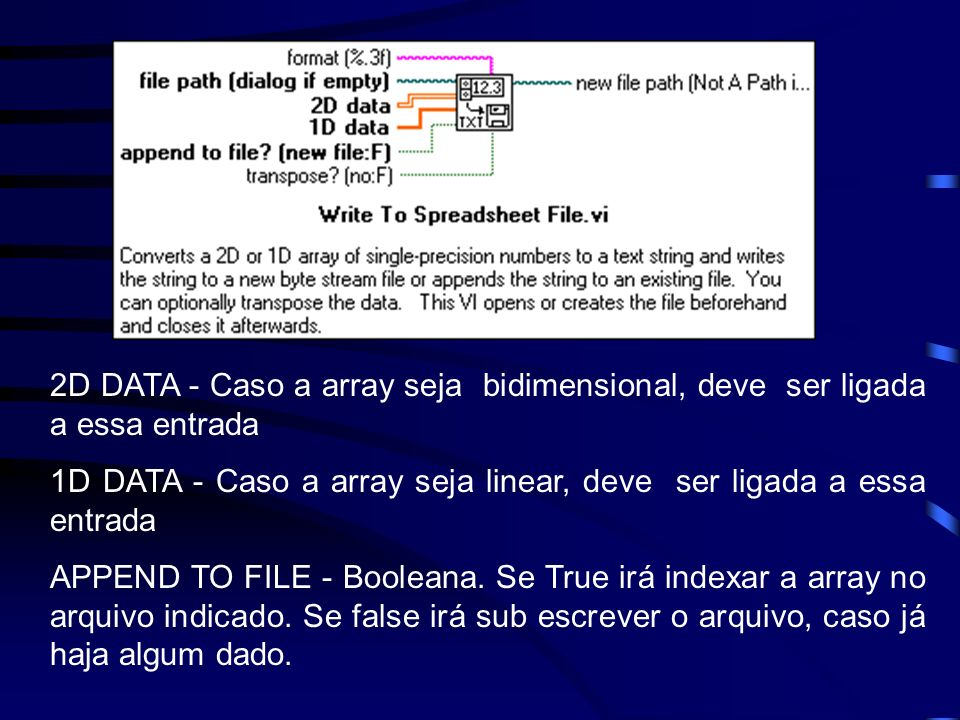 2D DATA - Caso a array seja bidimensional, deve ser ligada a essa entrada 1D DATA - Caso a array seja linear, deve ser ligada a essa entrada APPEND TO FILE - Booleana.