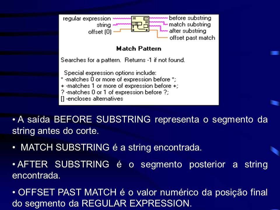 A saída BEFORE SUBSTRING representa o segmento da string antes do corte. MATCH SUBSTRING é a string encontrada. AFTER SUBSTRING é o segmento posterior