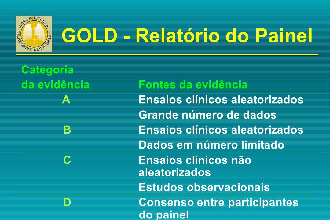 GOLD - Relatório do Painel Categoria da evidência Fontes da evidência AEnsaios clínicos aleatorizados Grande número de dados BEnsaios clínicos aleator