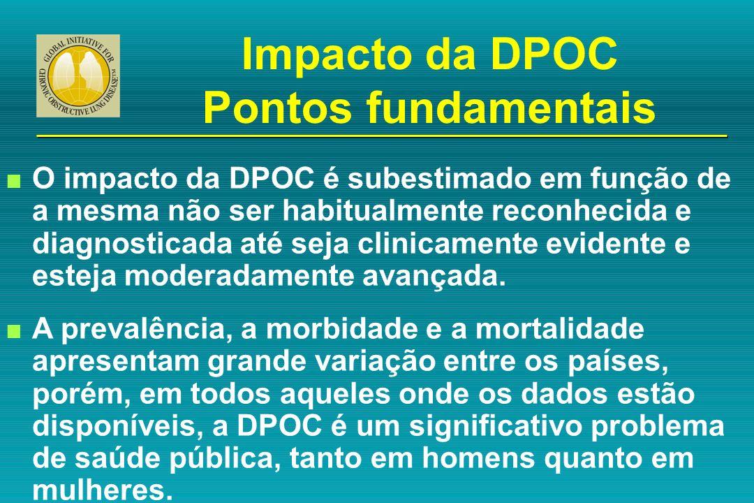 n O impacto da DPOC é subestimado em função de a mesma não ser habitualmente reconhecida e diagnosticada até seja clinicamente evidente e esteja moder