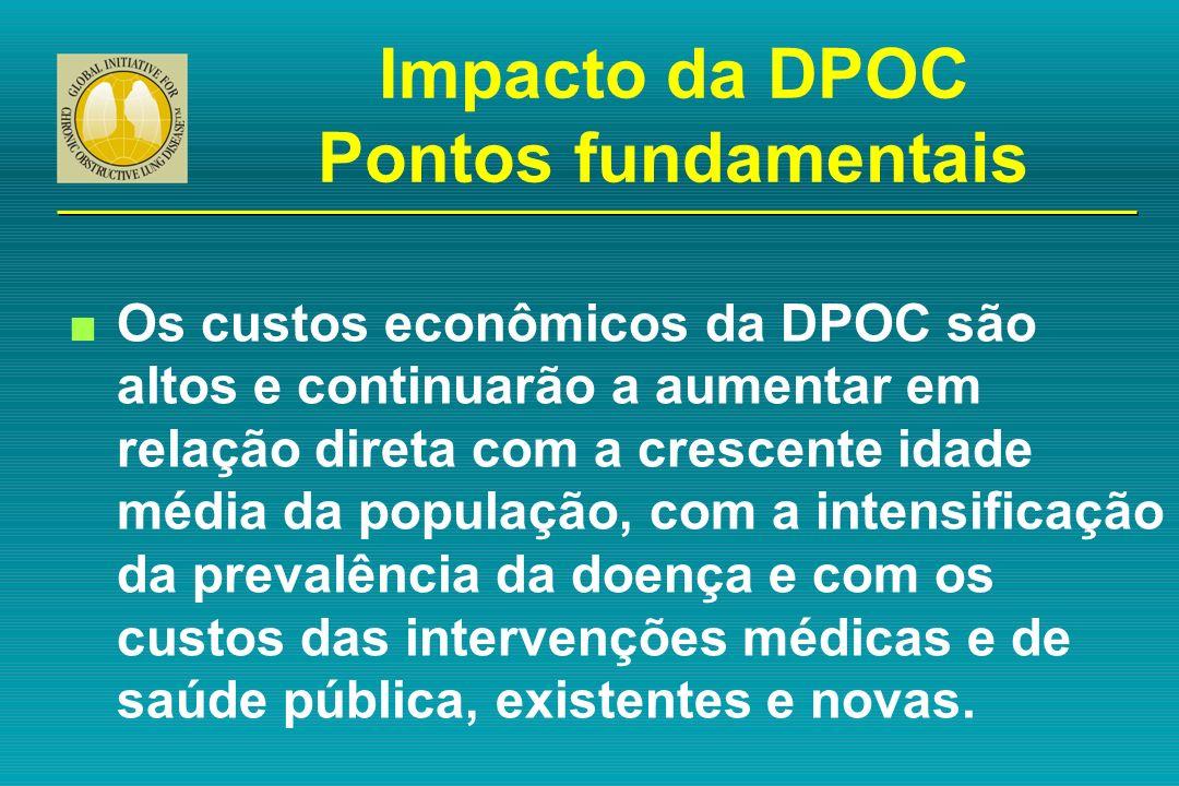 Impacto da DPOC Pontos fundamentais n Os custos econômicos da DPOC são altos e continuarão a aumentar em relação direta com a crescente idade média da