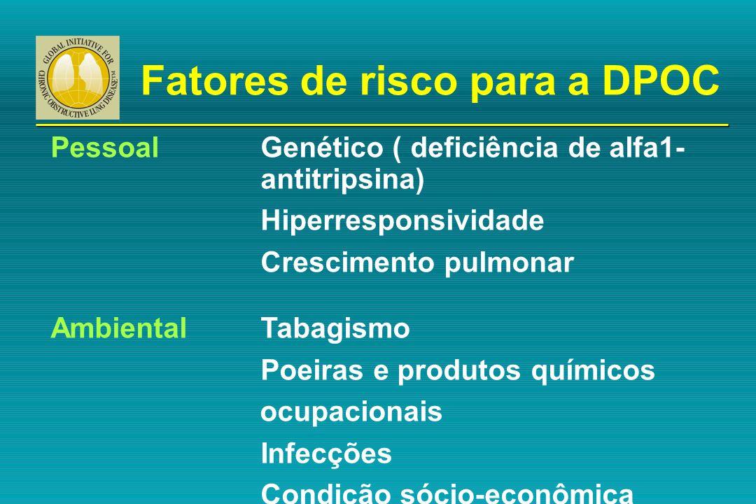 Fatores de risco para a DPOC PessoalGenético ( deficiência de alfa1- antitripsina) Hiperresponsividade Crescimento pulmonar AmbientalTabagismo Poeiras