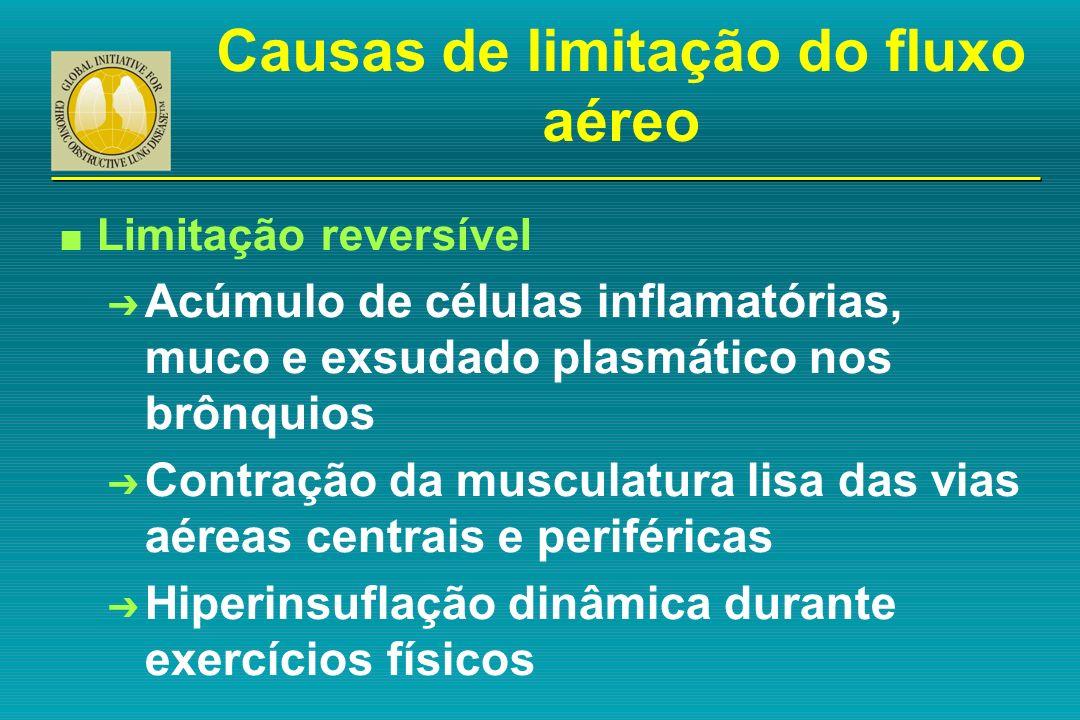 Causas de limitação do fluxo aéreo n Limitação reversível Ô Acúmulo de células inflamatórias, muco e exsudado plasmático nos brônquios Ô Contração da