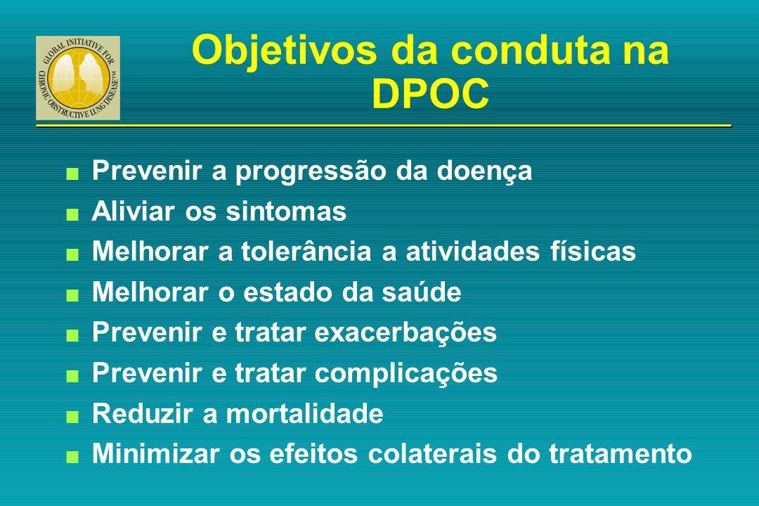Objetivos da conduta na DPOC n Prevenir a progressão da doença n Aliviar os sintomas n Melhorar a tolerância a atividades físicas n Melhorar o estado