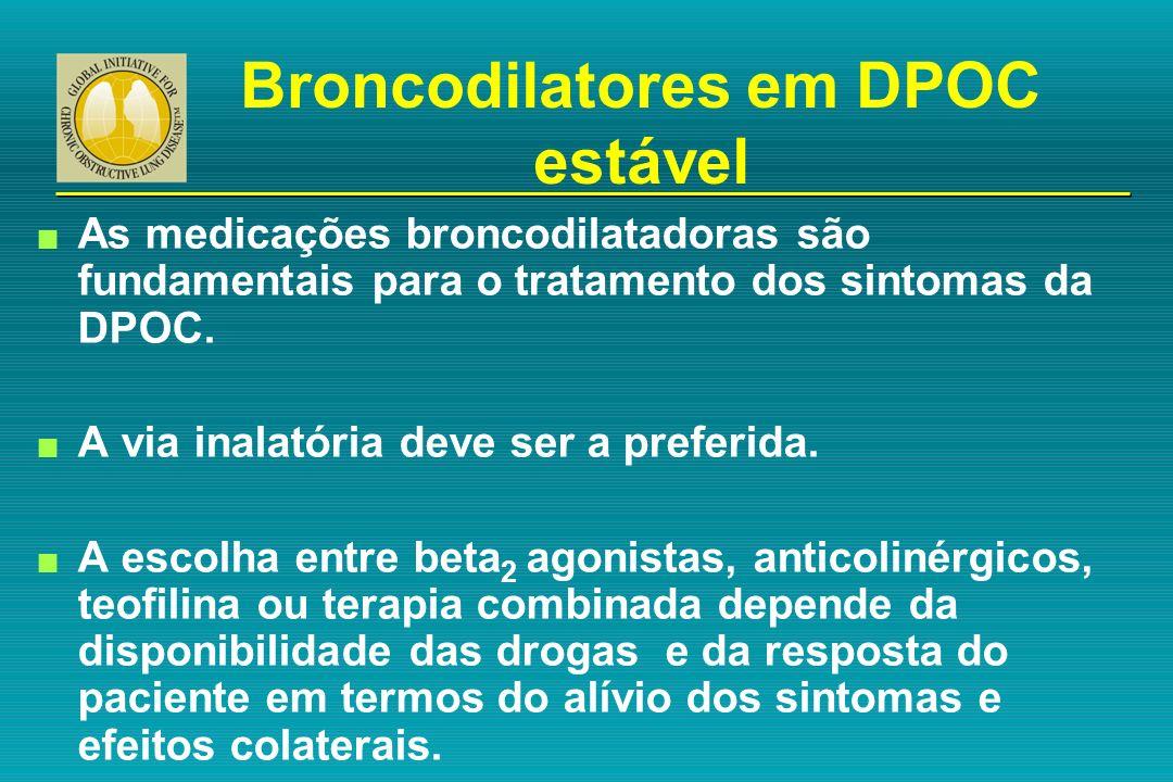 n As medicações broncodilatadoras são fundamentais para o tratamento dos sintomas da DPOC. n A via inalatória deve ser a preferida. n A escolha entre