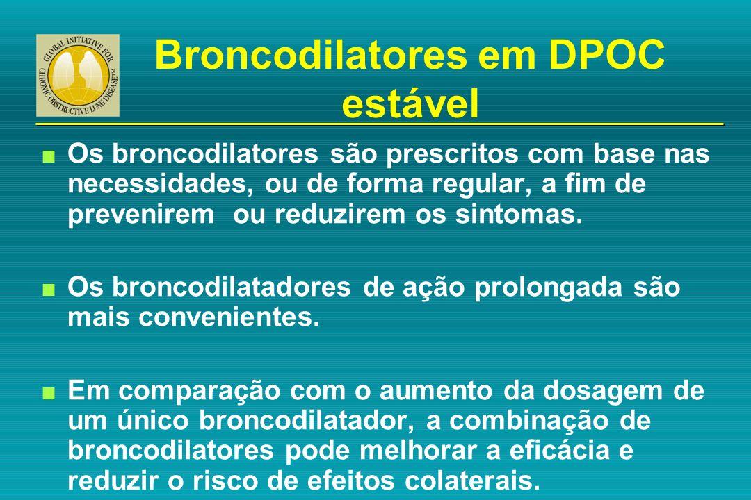 n Os broncodilatores são prescritos com base nas necessidades, ou de forma regular, a fim de prevenirem ou reduzirem os sintomas. n Os broncodilatador