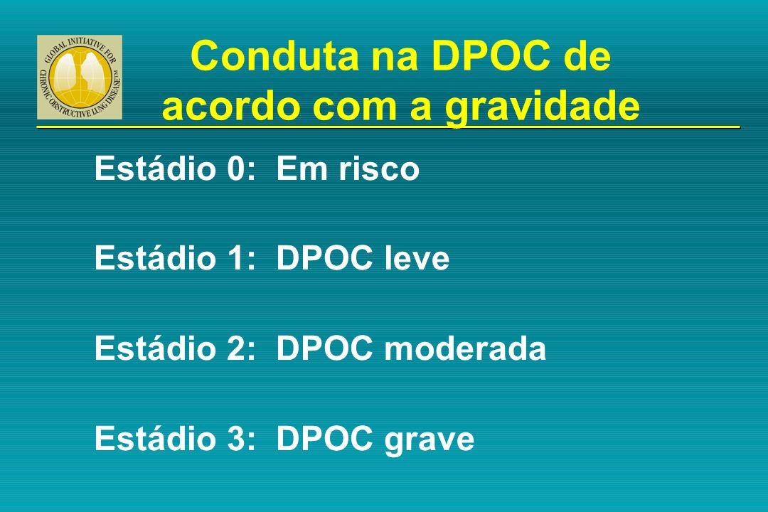 Conduta na DPOC de acordo com a gravidade Estádio 0: Em risco Estádio 1: DPOC leve Estádio 2: DPOC moderada Estádio 3: DPOC grave Estádio 0: Em risco