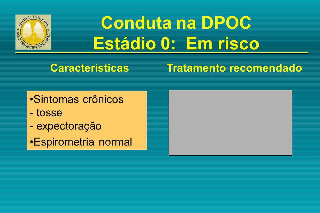 Conduta na DPOC Estádio 0: Em risco Características Tratamento recomendado Sintomas crônicos - tosse - expectoração Espirometria normal