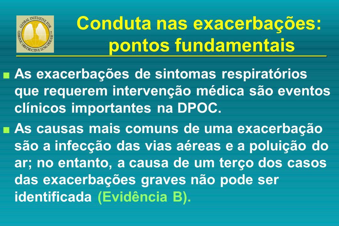 Conduta nas exacerbações: pontos fundamentais n As exacerbações de sintomas respiratórios que requerem intervenção médica são eventos clínicos importa