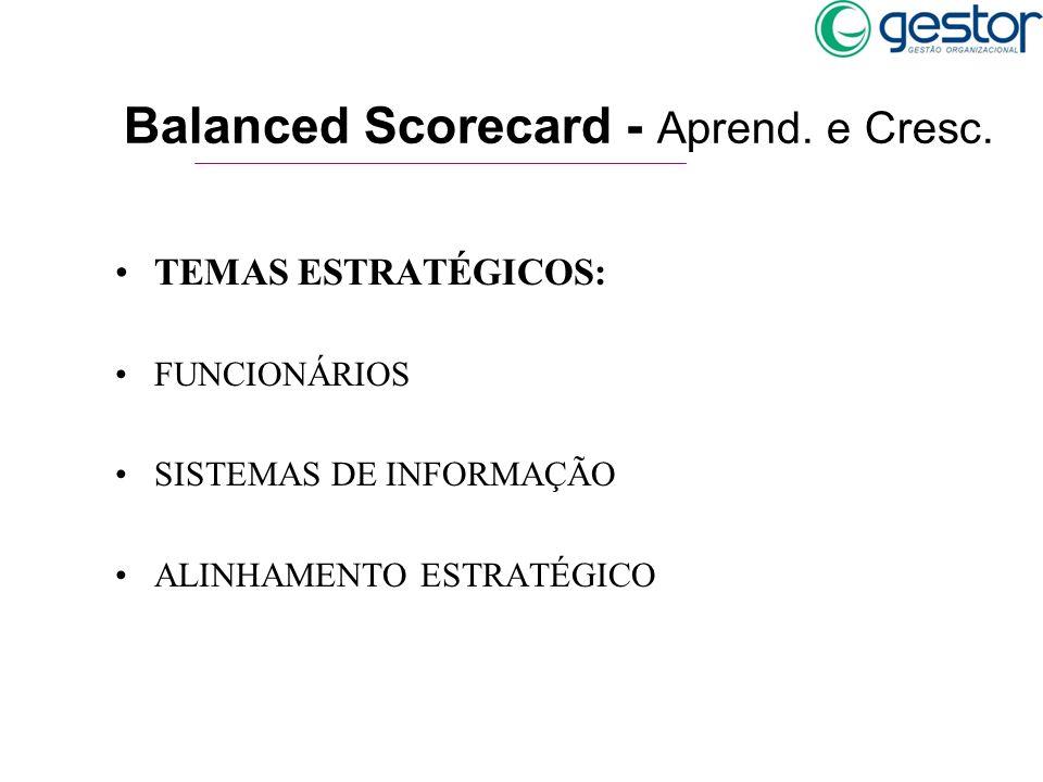 TEMAS ESTRATÉGICOS: FUNCIONÁRIOS SISTEMAS DE INFORMAÇÃO ALINHAMENTO ESTRATÉGICO Balanced Scorecard - Aprend. e Cresc.