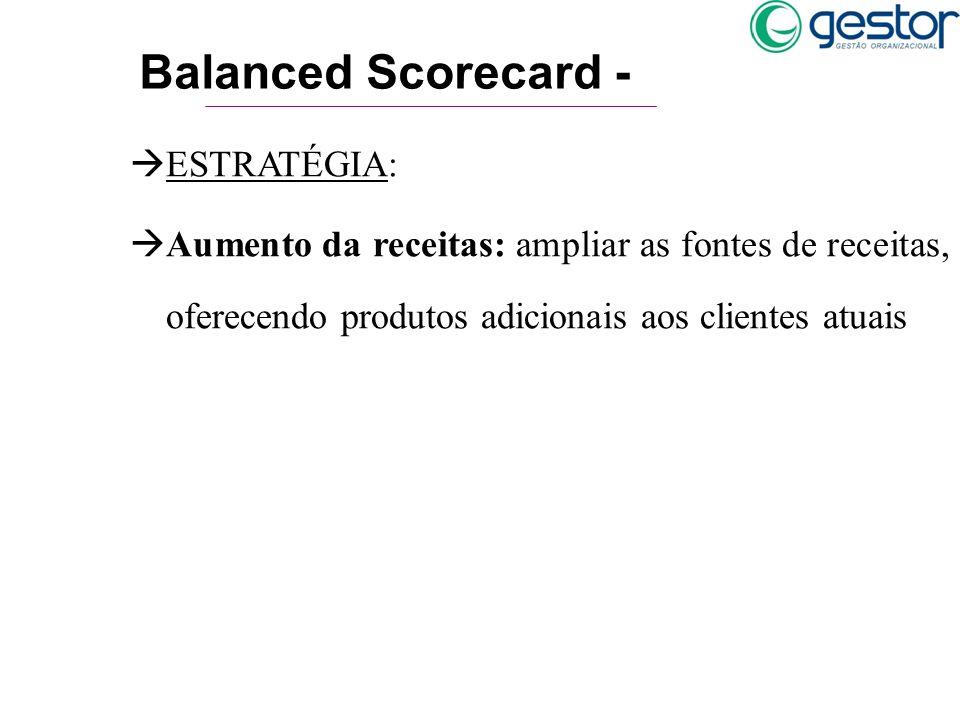 Balanced Scorecard - àESTRATÉGIA: àAumento da receitas: ampliar as fontes de receitas, oferecendo produtos adicionais aos clientes atuais