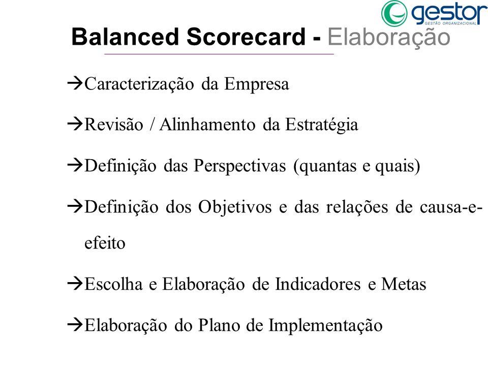 Balanced Scorecard - Elaboração àCaracterização da Empresa àRevisão / Alinhamento da Estratégia àDefinição das Perspectivas (quantas e quais) àDefiniç