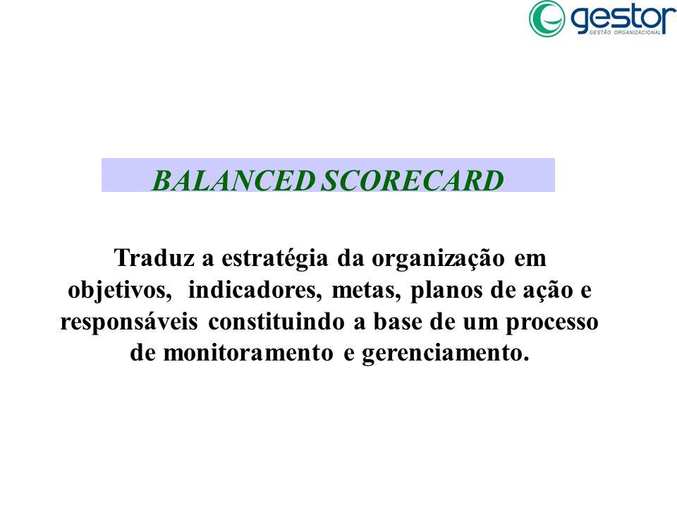BALANCED SCORECARD Traduz a estratégia da organização em objetivos, indicadores, metas, planos de ação e responsáveis constituindo a base de um proces