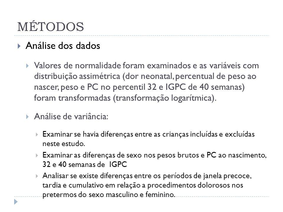 MÉTODOS Análise dos dados Valores de normalidade foram examinados e as variáveis com distribuição assimétrica (dor neonatal, percentual de peso ao nas
