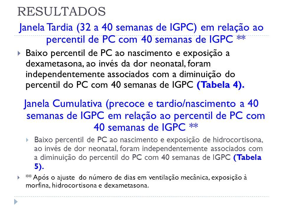 Janela Tardia (32 a 40 semanas de IGPC) em relação ao percentil de PC com 40 semanas de IGPC ** Baixo percentil de PC ao nascimento e exposição a dexa