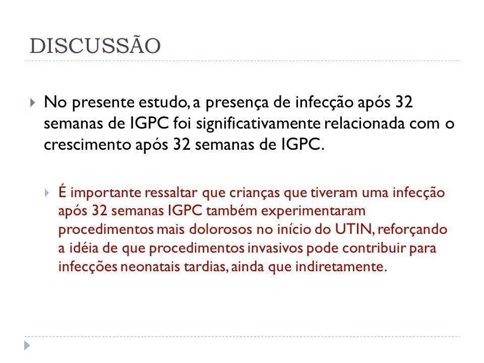 DISCUSSÃO No presente estudo, a presença de infecção após 32 semanas de IGPC foi significativamente relacionada com o crescimento após 32 semanas de I