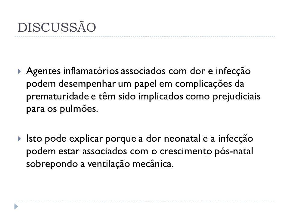 DISCUSSÃO Agentes inflamatórios associados com dor e infecção podem desempenhar um papel em complicações da prematuridade e têm sido implicados como p
