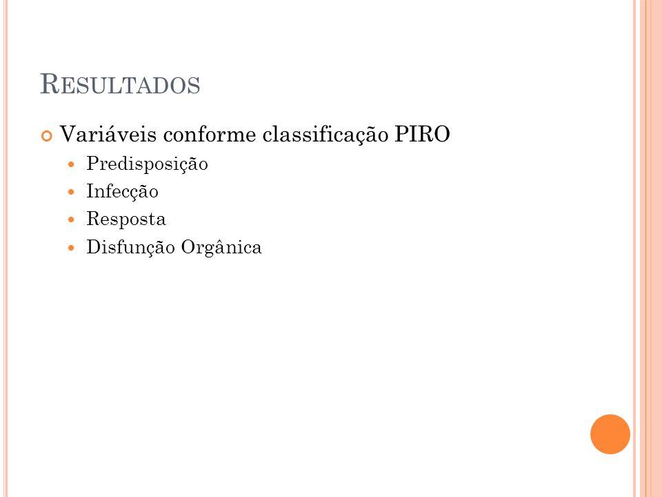 R ESULTADOS Variáveis conforme classificação PIRO Predisposição Infecção Resposta Disfunção Orgânica