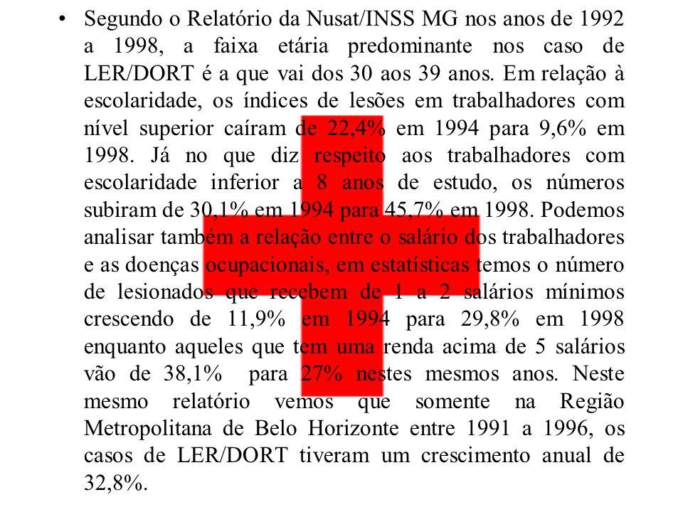 Segundo o Relatório da Nusat/INSS MG nos anos de 1992 a 1998, a faixa etária predominante nos caso de LER/DORT é a que vai dos 30 aos 39 anos.