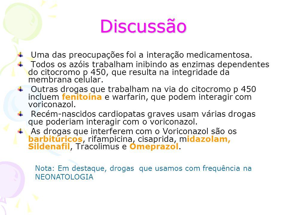 Discussão Uma das preocupações foi a interação medicamentosa. Todos os azóis trabalham inibindo as enzimas dependentes do citocromo p 450, que resulta