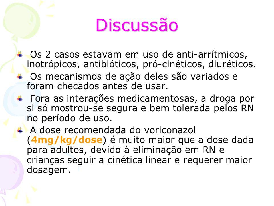 Discussão Os 2 casos estavam em uso de anti-arrítmicos, inotrópicos, antibióticos, pró-cinéticos, diuréticos. Os mecanismos de ação deles são variados