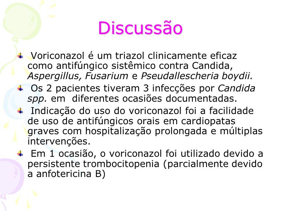 Discussão Voriconazol é um triazol clinicamente eficaz como antifúngico sistêmico contra Candida, Aspergillus, Fusarium e Pseudallescheria boydii. Os