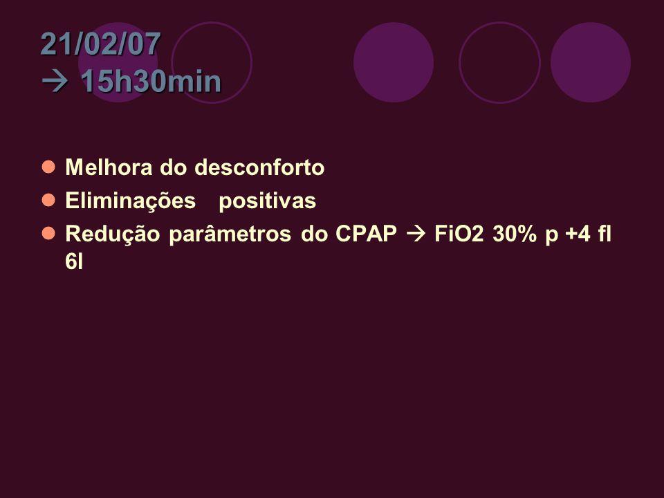 21/02/07 15h30min Melhora do desconforto Eliminações positivas Redução parâmetros do CPAP FiO2 30% p +4 fl 6l