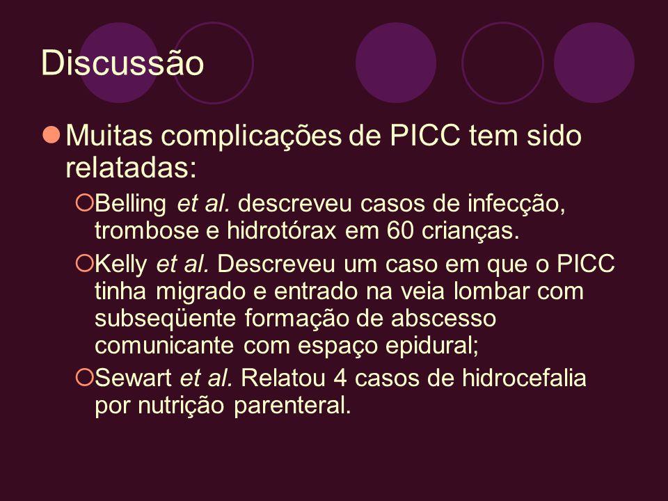 Discussão Muitas complicações de PICC tem sido relatadas: Belling et al. descreveu casos de infecção, trombose e hidrotórax em 60 crianças. Kelly et a