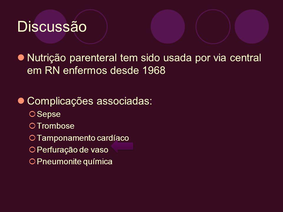 Discussão Nutrição parenteral tem sido usada por via central em RN enfermos desde 1968 Complicações associadas: Sepse Trombose Tamponamento cardíaco P