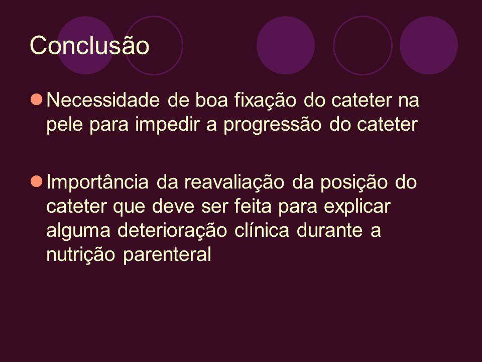 Conclusão Necessidade de boa fixação do cateter na pele para impedir a progressão do cateter Importância da reavaliação da posição do cateter que deve