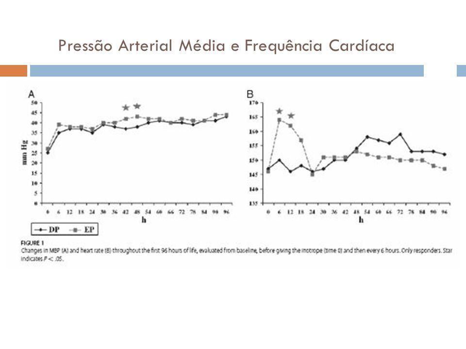 Pressão Arterial Média e Frequência Cardíaca